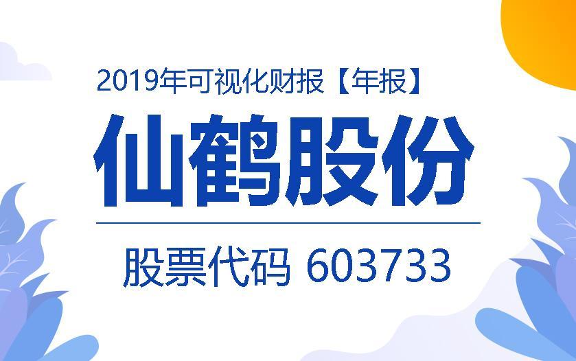 一图读财报:仙鹤股份2019年度净利同比增长50.45%