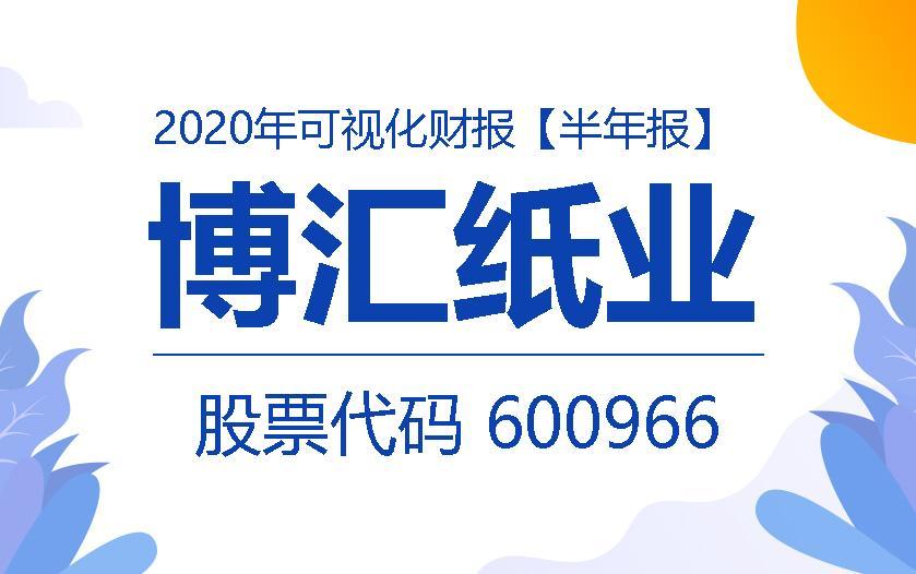 一图读财报:博汇纸业2020年上半年净利同比增长102.88%