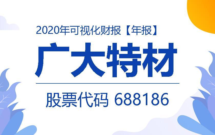 一图读财报:广大特材2020年度净利同比增长22.37%