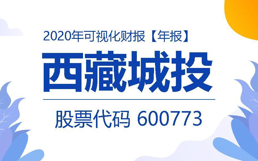 一图读财报:西藏城投2020年度实现营收18.64亿元